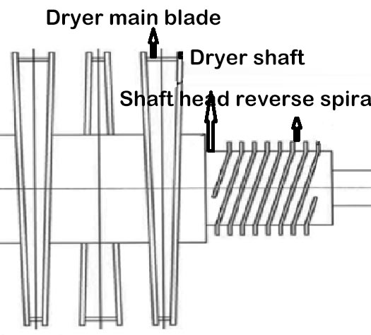 Dryer main blade